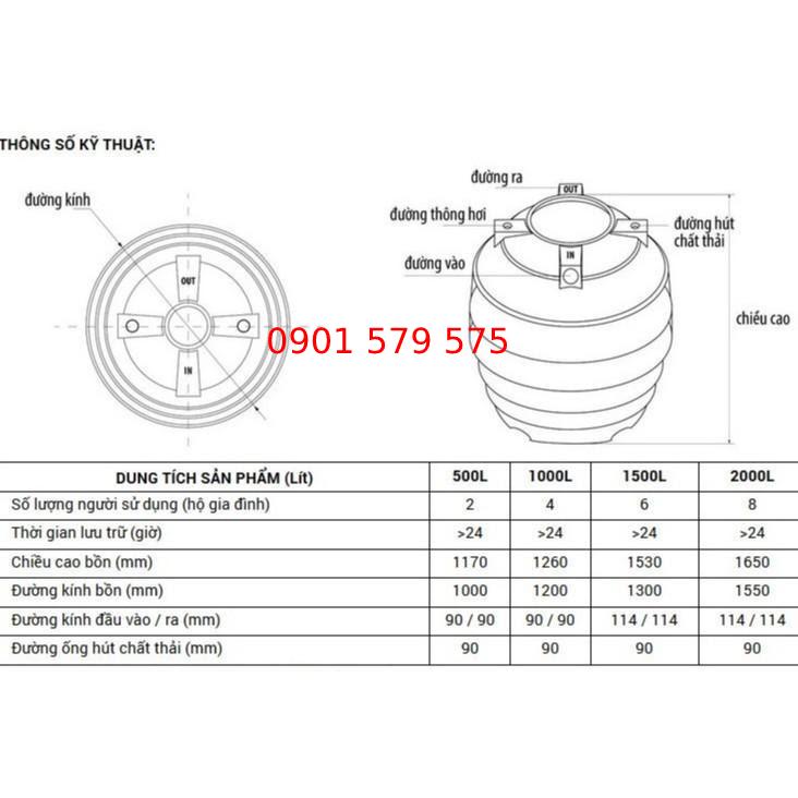 Thông số kỹ thuật và dung tích của sản phẩm bồn tự hoại